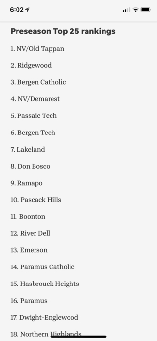 North Jersey Track Ranking for Boys
